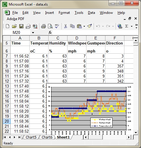 Turn Excel into a Data Logger - Windmill Software