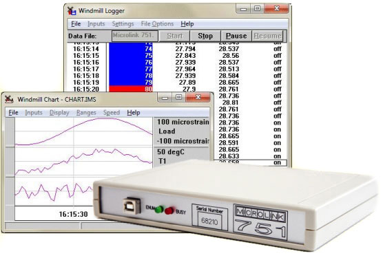 Windmill data acquisition software with Microlink hardware