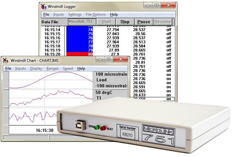 Measuring strain with Microlink 751 Hardware