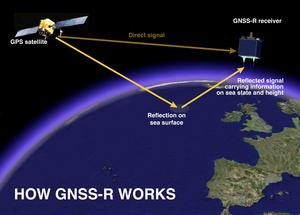The GPS signal used for sat-navs could help improve understanding of ocean currents
